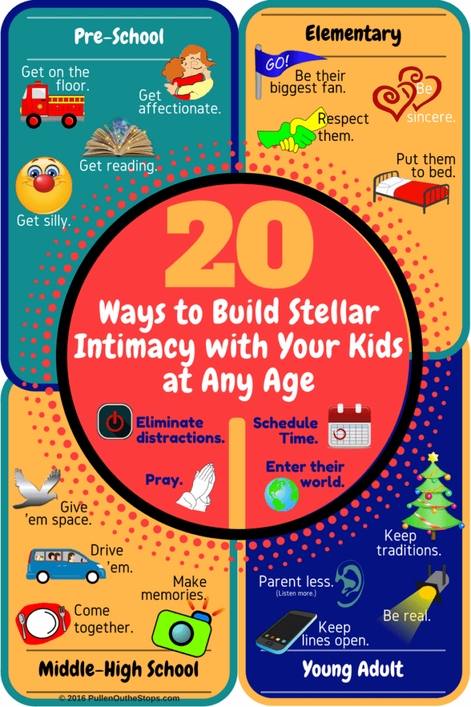 Build Stellar Intimacy with your Kids